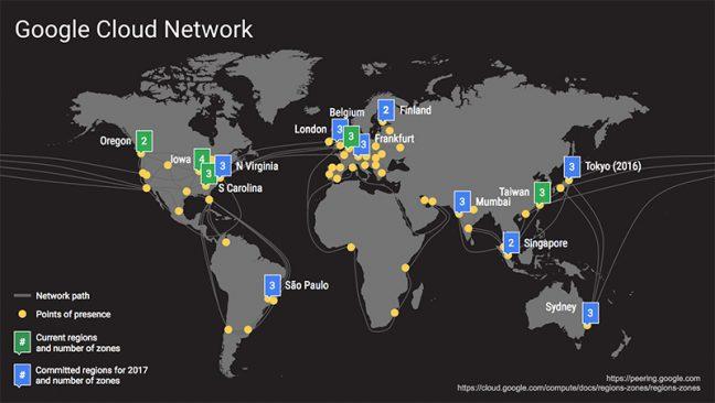 9 op de 10 bedrijven gebruikt de cloud