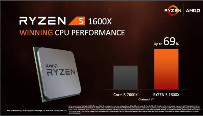 AMD Ryzen 5 is grote bedreiging voor Intel op pc-markt
